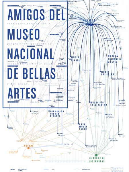 Museum of fine arts Infographic
