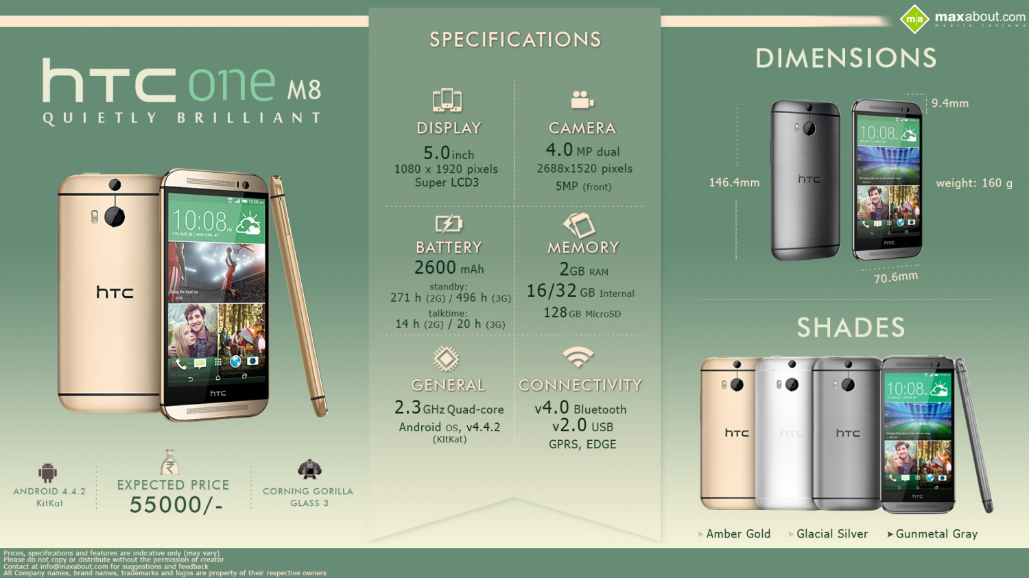 HTC One M8 Infographic