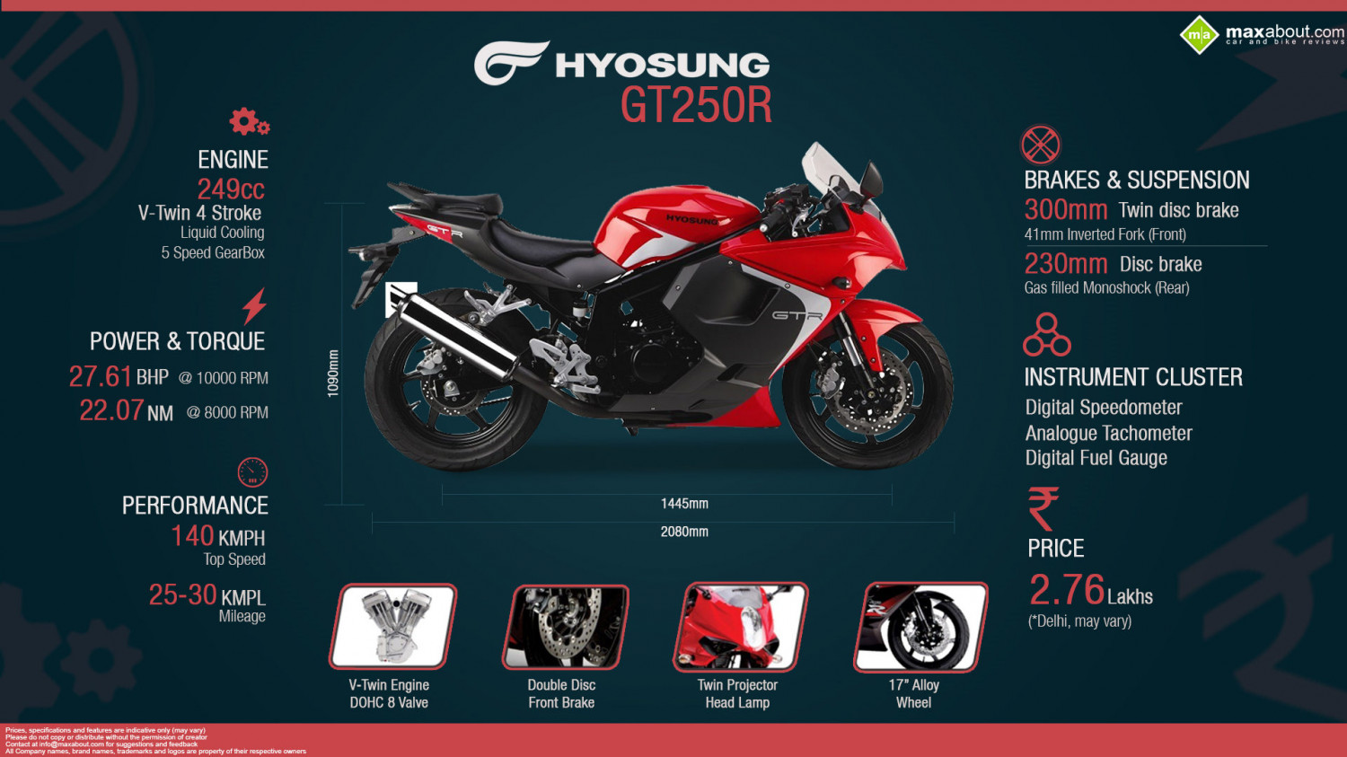 Must Know Stuff about the 2014 Hyosung GT250R Infographic