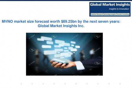 MVNO Market size forecast worth $89.25bn by the next seven years  Infographic