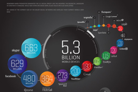 My Geo Social Infograph Infographic