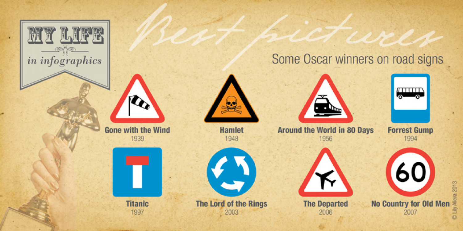 My life in infographics. Best pictures. Infographic
