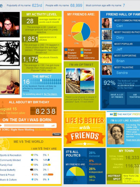 My Social Strand Turns Your Facebook Profile Into an Infographic Infographic