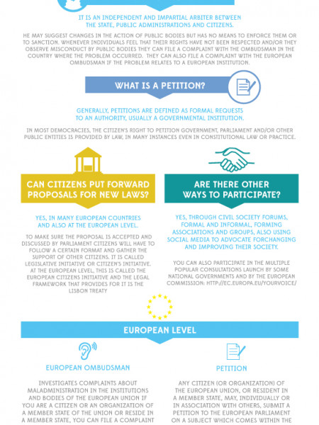 My Voice Counts: European Road Map to Citizen Participation Infographic