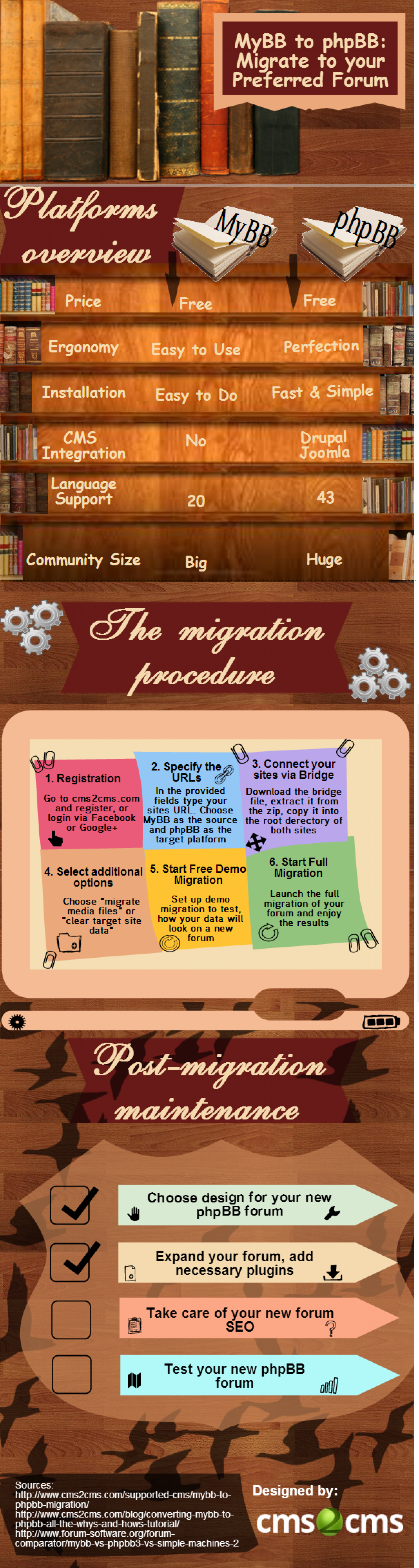 MyBB to phpBB: Easy Migration to your Preferred Forum Infographic