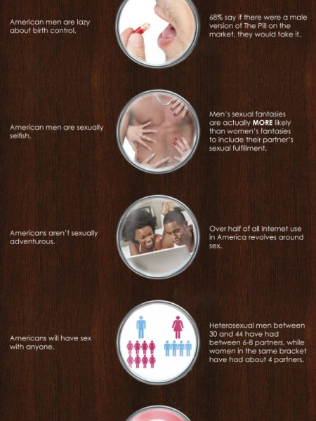 myths and facts about sex Infographics | Visual.ly