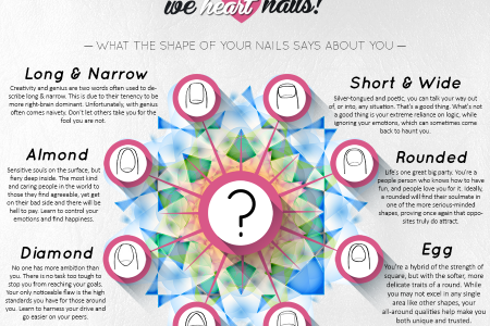 Nail Shape & Personality: What The Shape of Your Nails Says About You Infographic