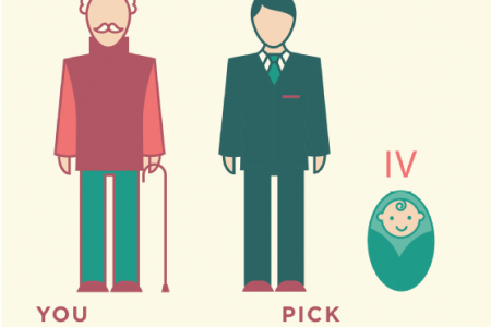 Name Game: Baby Names 101 Infographic