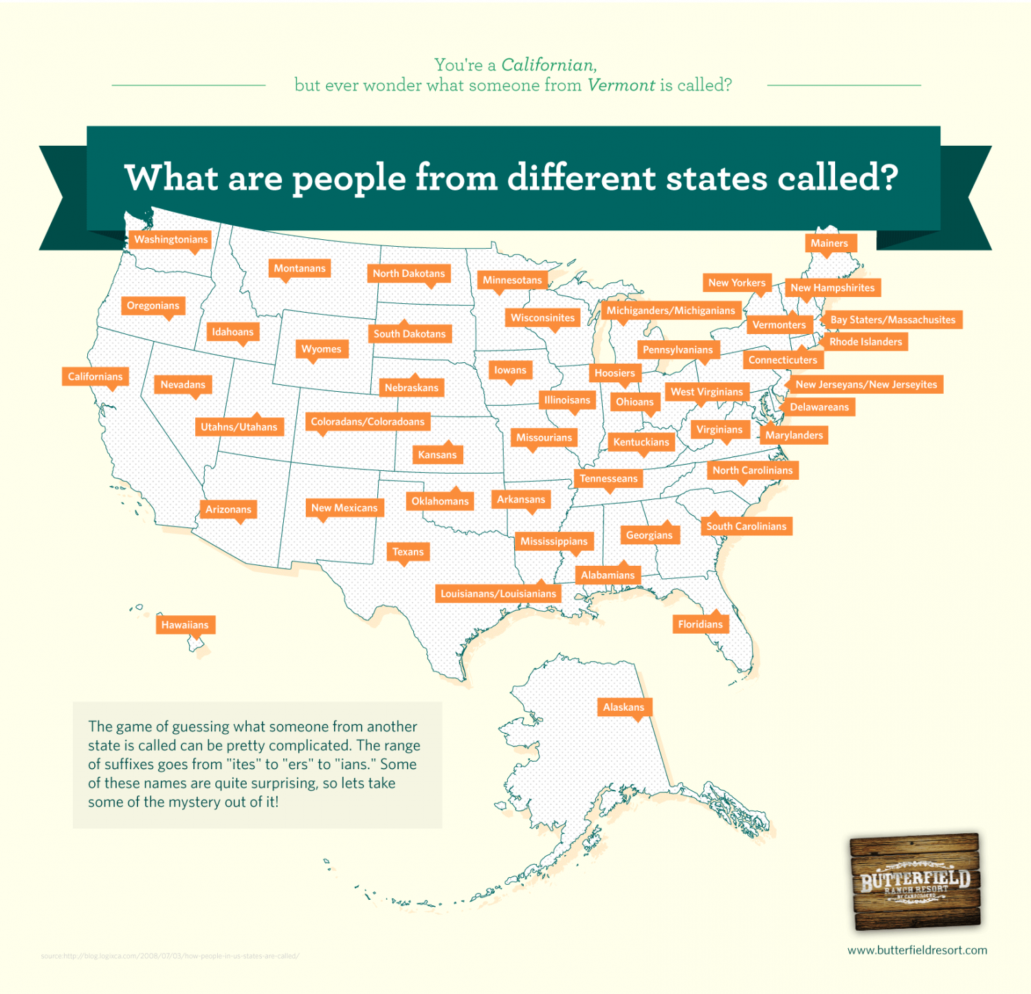 Names by State Infographic