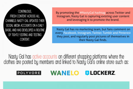 Nasty Gal: How Popular and Niche Social Networks Are Contributing To Its Success Infographic