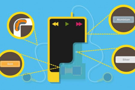 National Geographic - MP3 player Infographic