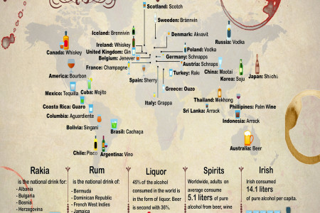 National Liquors of the World Infographic