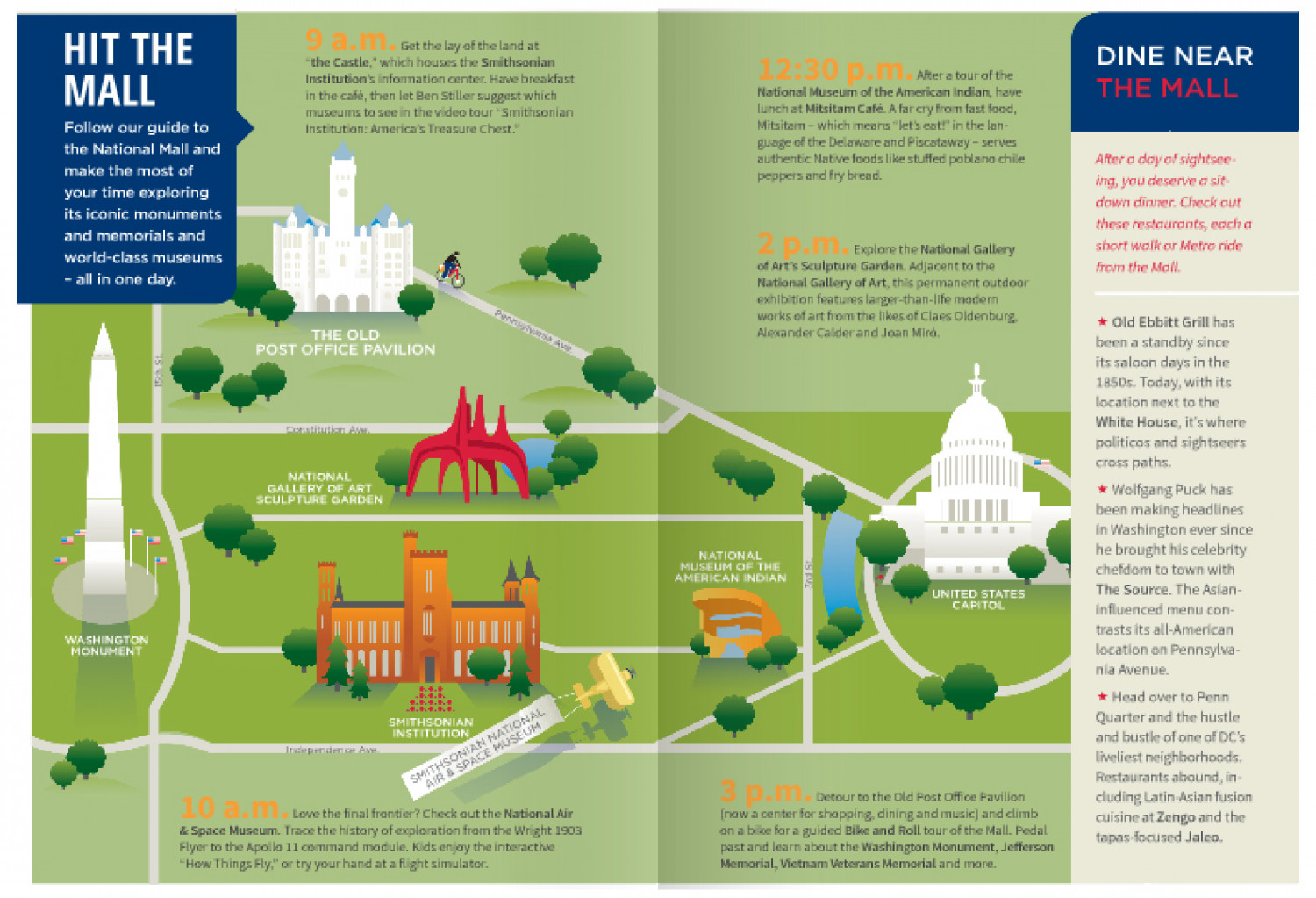 National Mall Visitor Guide map – Washington Dc Tourist Map Pdf
