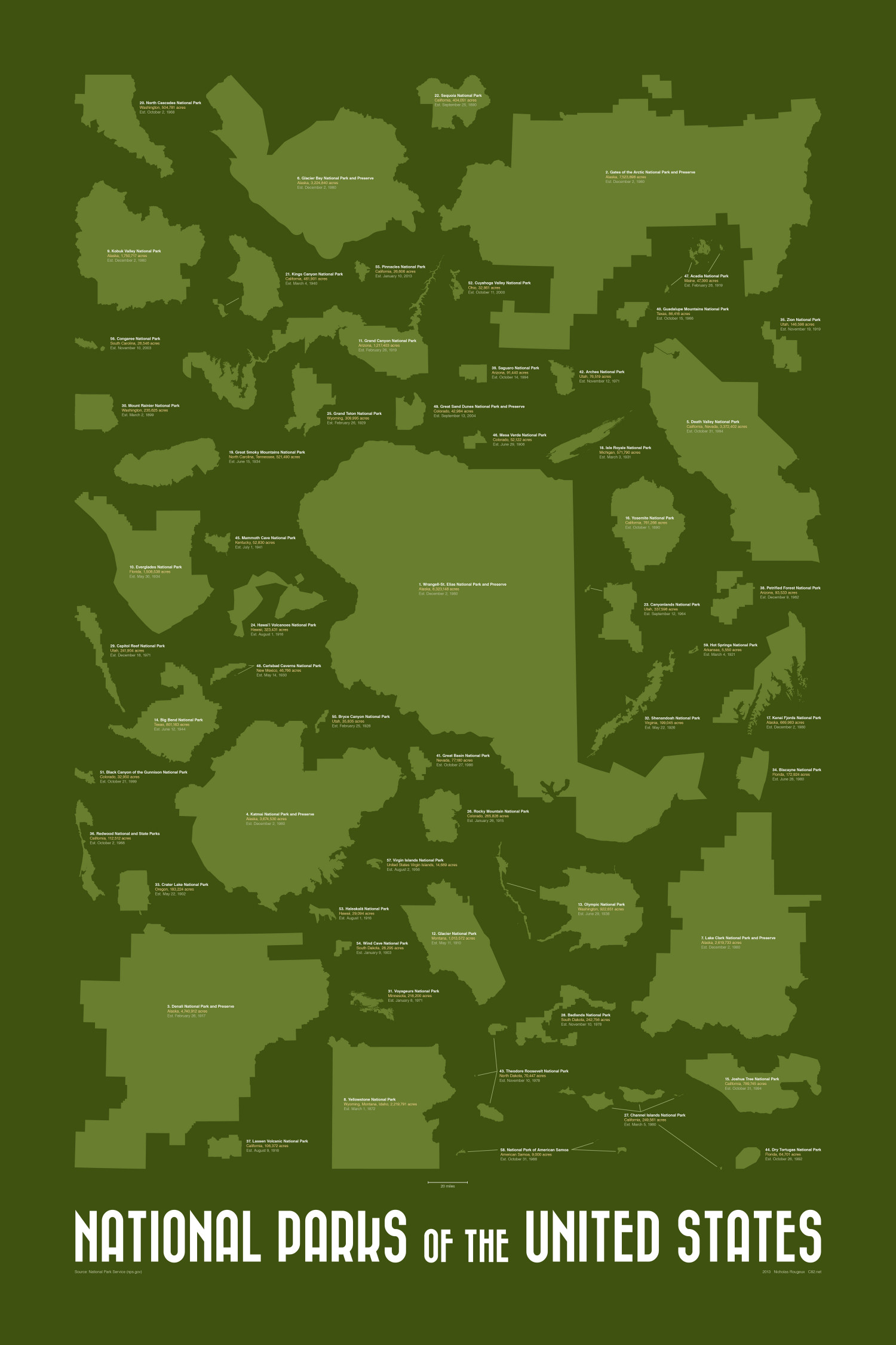 National Parks of the United States Infographic