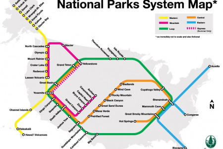 National Parks System Map Infographic