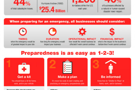 National Preparedness Month - September Infographic