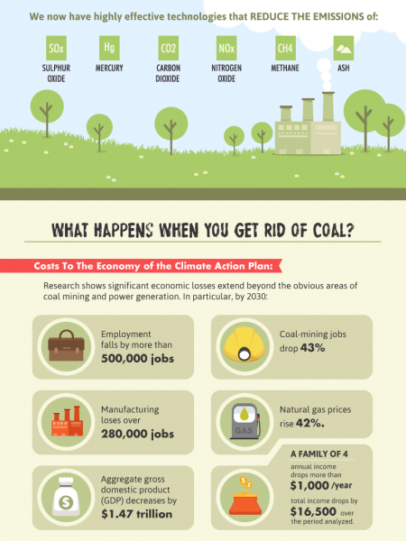 Stop Your Power Bill From Doubling Infographic