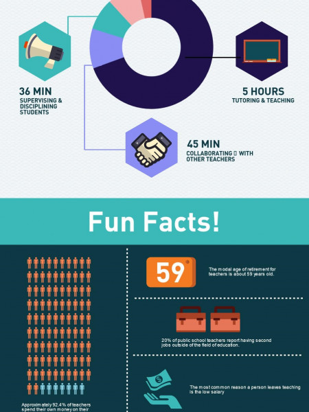 National Teacher Day In Vietnam Infographic