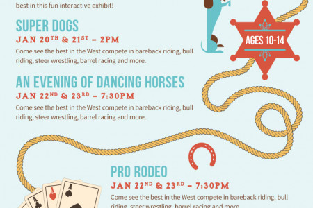 National Western Stock Show: Kid-Friendly Events Infographic