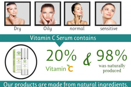 Natural Anti Aging Mask Products Infographic