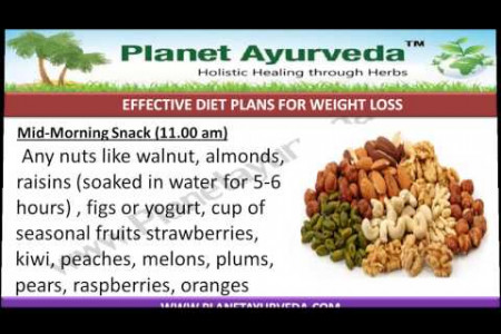 Natural Diet & Home Remedies for Weight Loss - Dr VIkram Chauhan Infographic