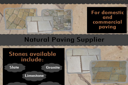 Natural Paving Supplier Infographic