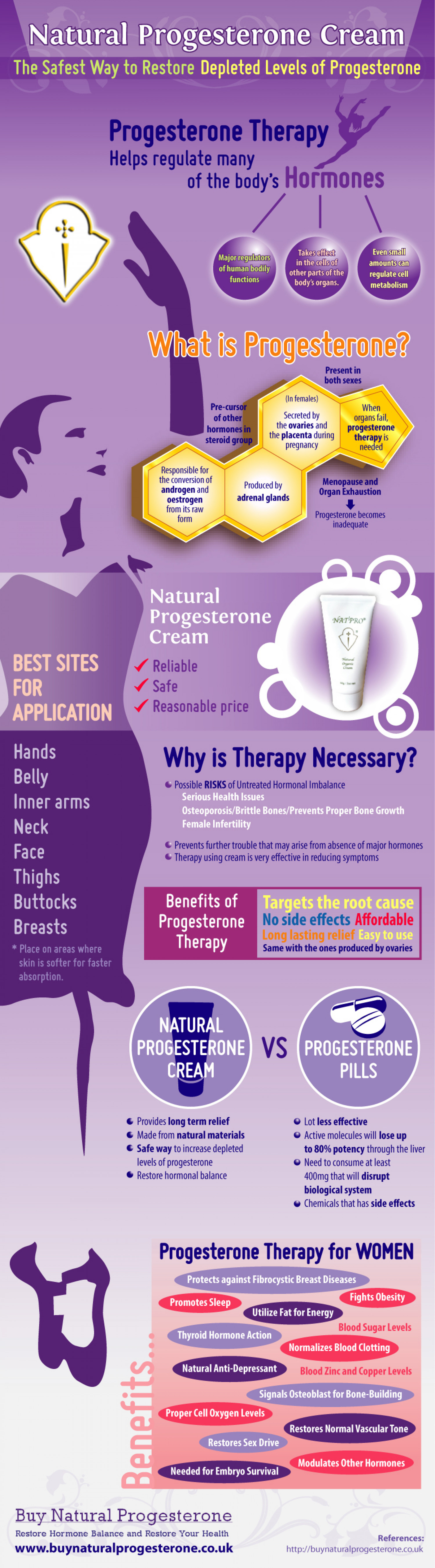 Natural Progesterone Cream: The Safest Way to Restore Depleted Levels of Progesterone Infographic