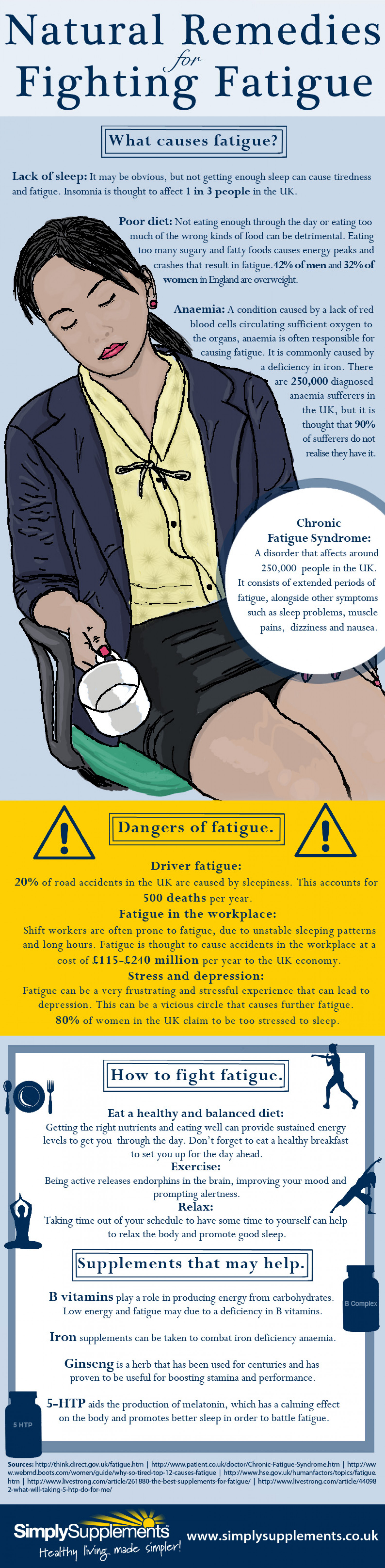 Natural Remedies for Fighting Fatigue Infographic