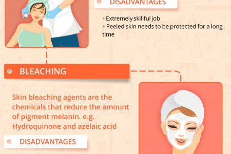 Natural Skin Whitening Remedies You Find in Kitchen  Infographic