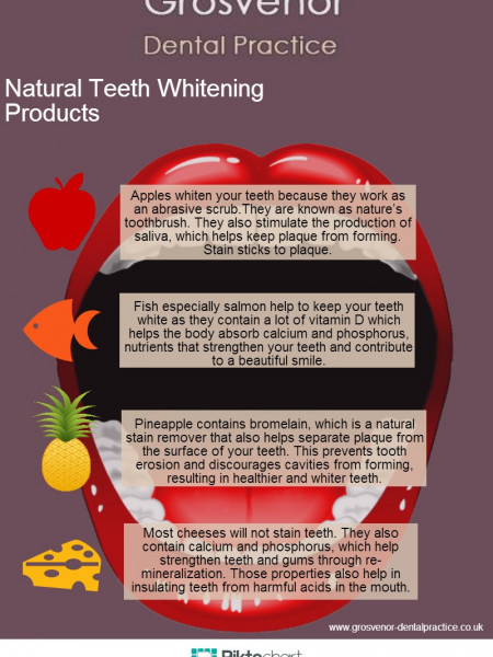 Natural Teeth Whitening Products Infographic