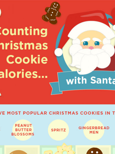 Naughty or Nice? How the Cookies You Leave for Santa Count for his Waistline Infographic