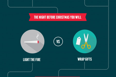 Naughty or Nice? Infographic
