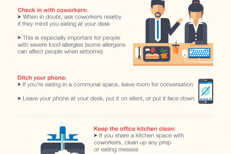 Navigate Office Dining & Drinking Like a Pro Infographic
