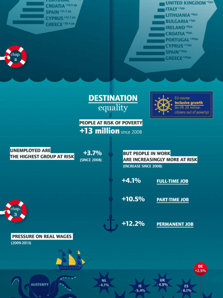 Navigating the Crisis Infographic