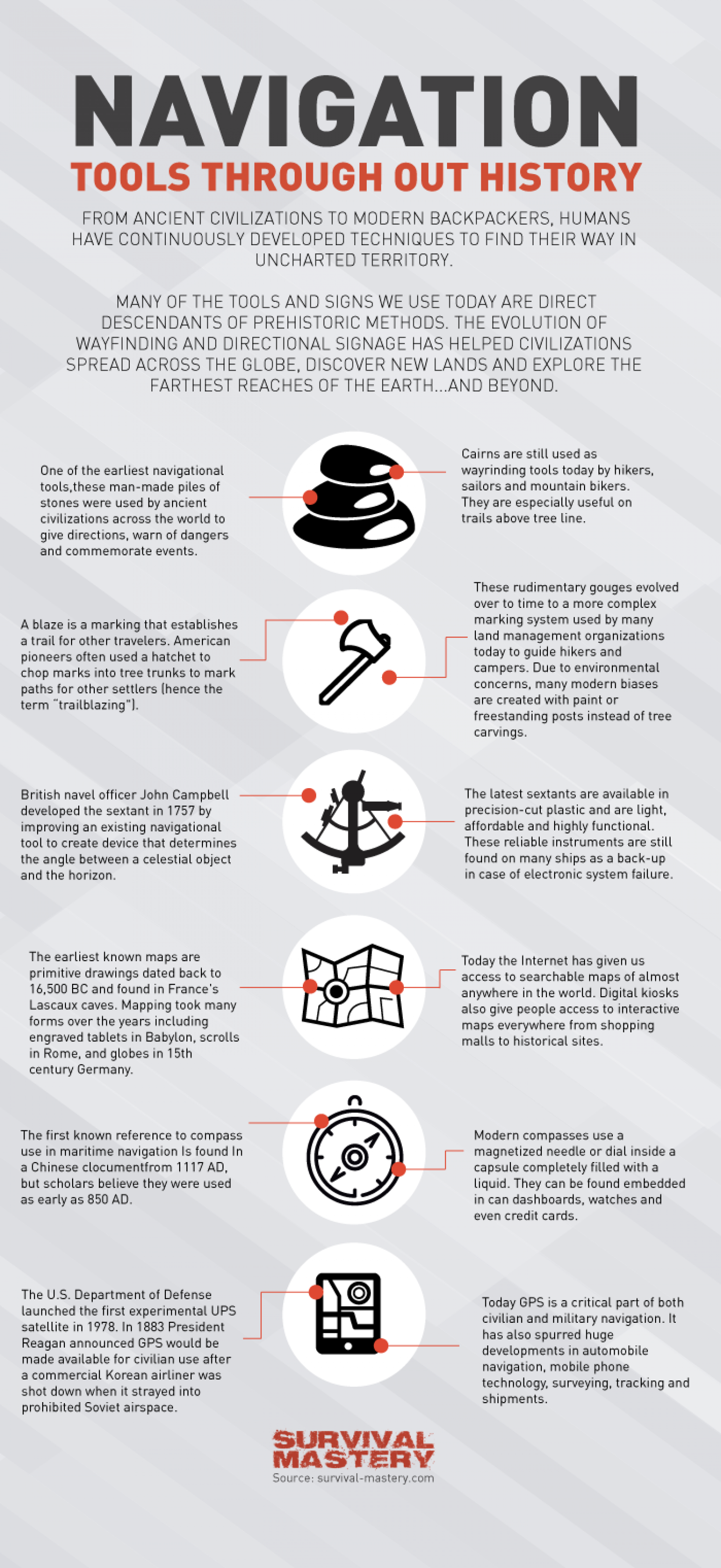 Navigation Tools Through Out History Infographic Infographic