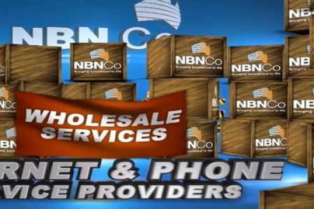 NBN - Choice and Competition Infographic