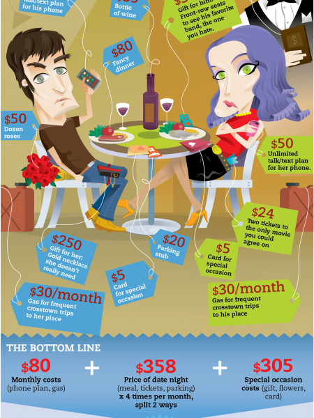 Need to Save Money?  Infographic