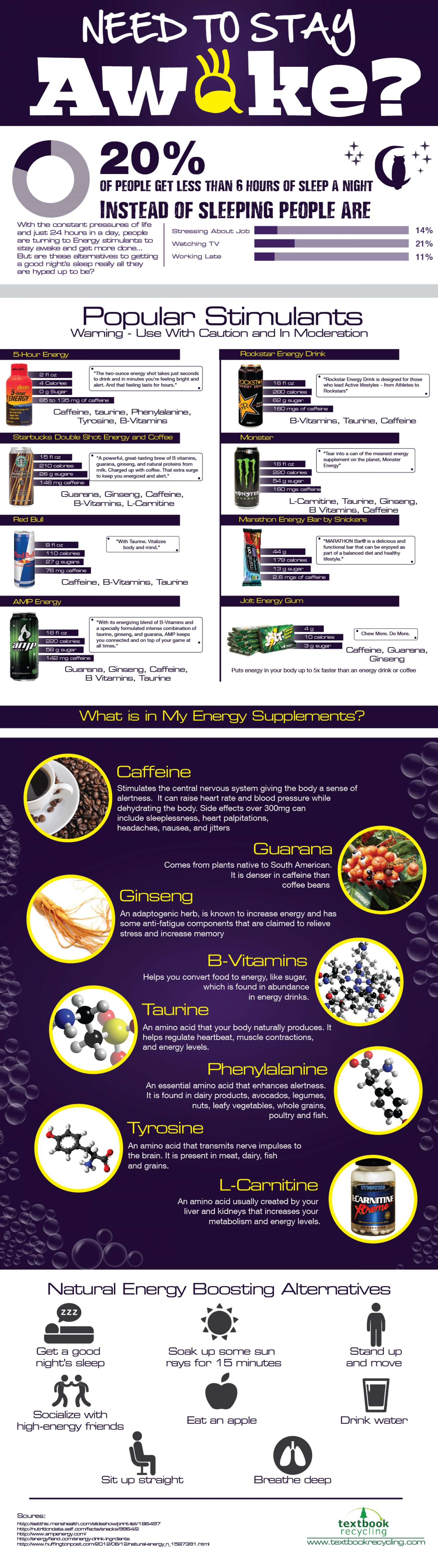 Need to Stay Awake? Infographic