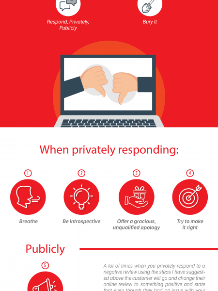 How to Respond to Negative Reviews Infographic