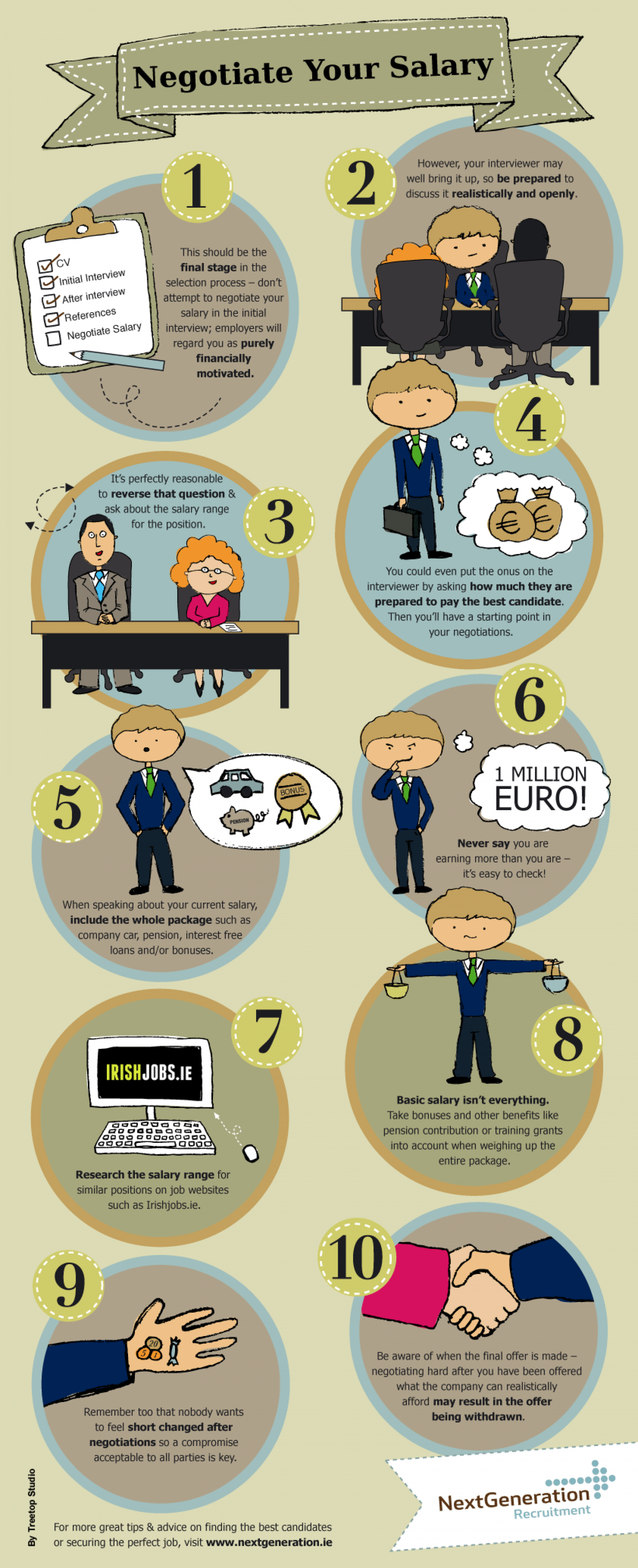 Negotiate Your Salary Infographic
