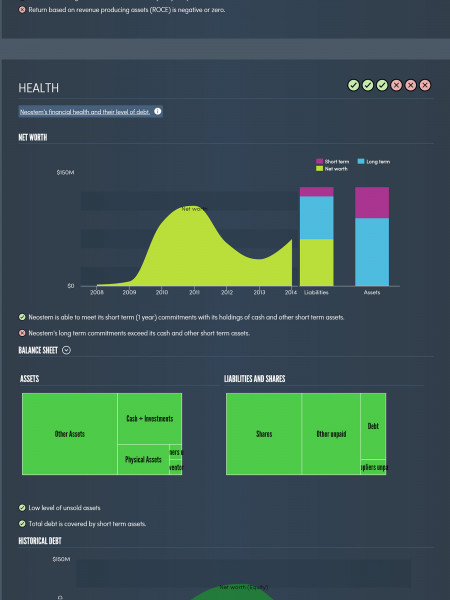 Neostem (NBS) Stock Investment Infographic Infographic