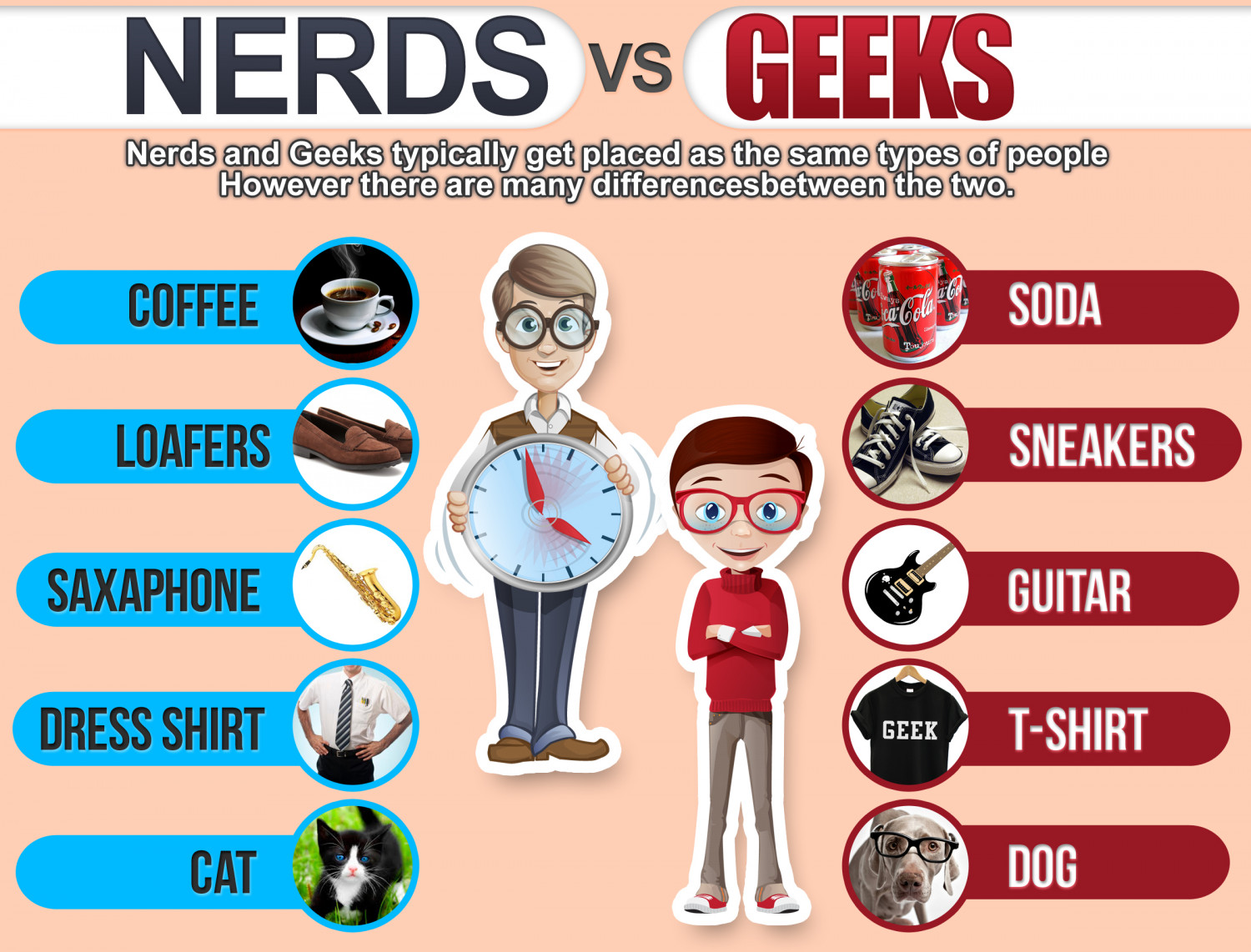 characteristics of the geeks and nerds subculture What is a geek by misuba (originally what we need is a list of more general, identifying characteristics of a geek subculture of nerds and geeks, are at work.
