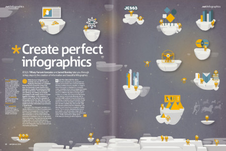 .Net Magazine Spread Infographic