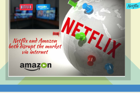 Netflix and Amazon biggest rivals of South African TV Network Infographic