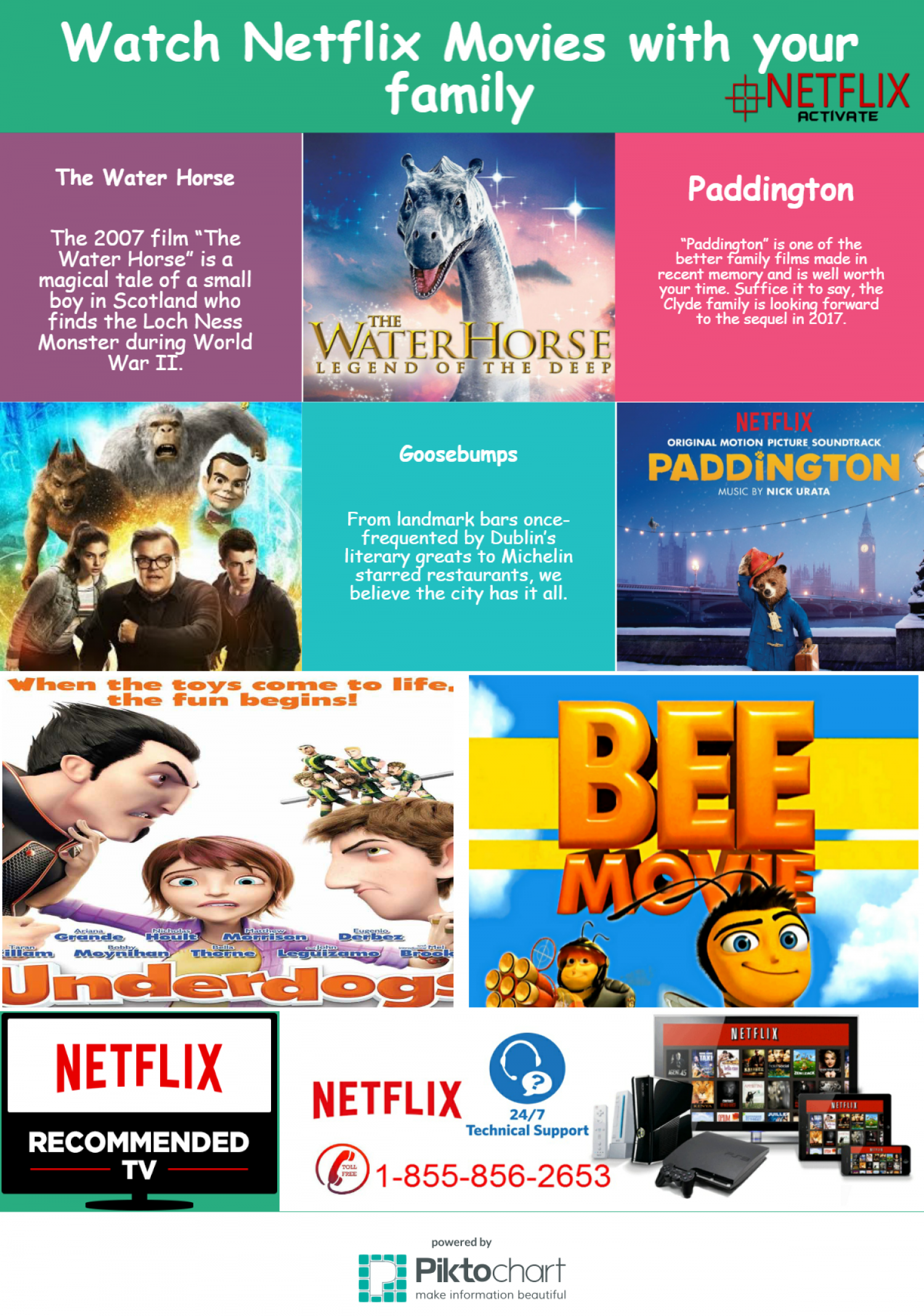 Netflix offering 5 family movies call us at 1855-856-2653 Infographic