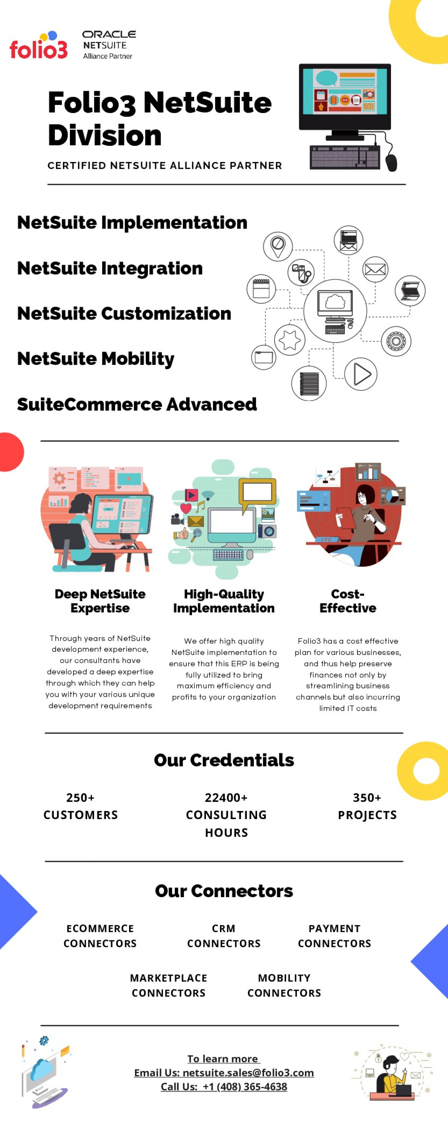 Folio3 and NetSuite Implementation  Infographic