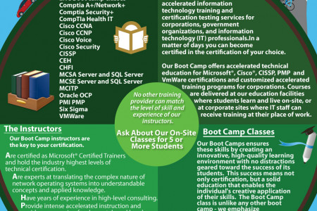 Netwind Learning Center: Get Your Career Jumping! Infographic