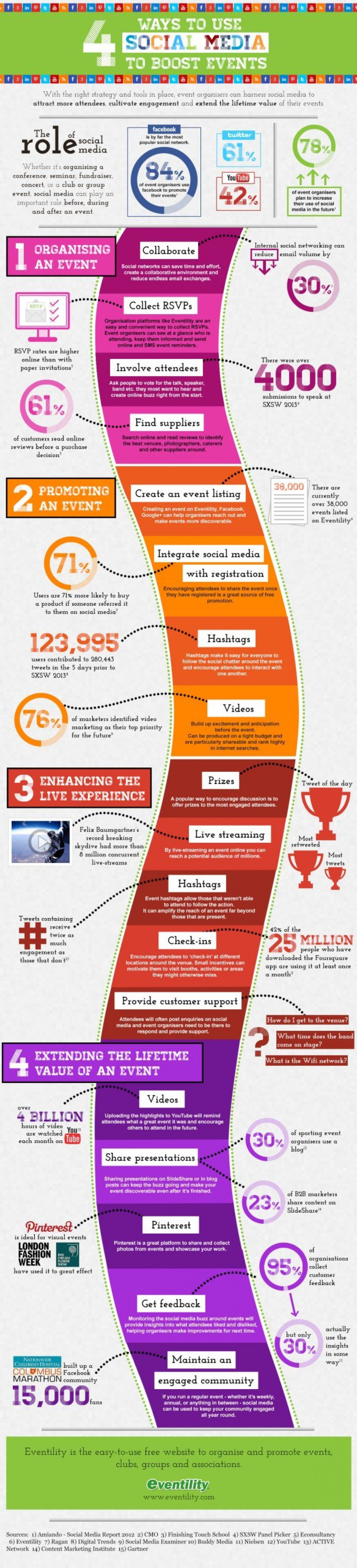 4 Ways to Use Social Media Boost Events Infographic