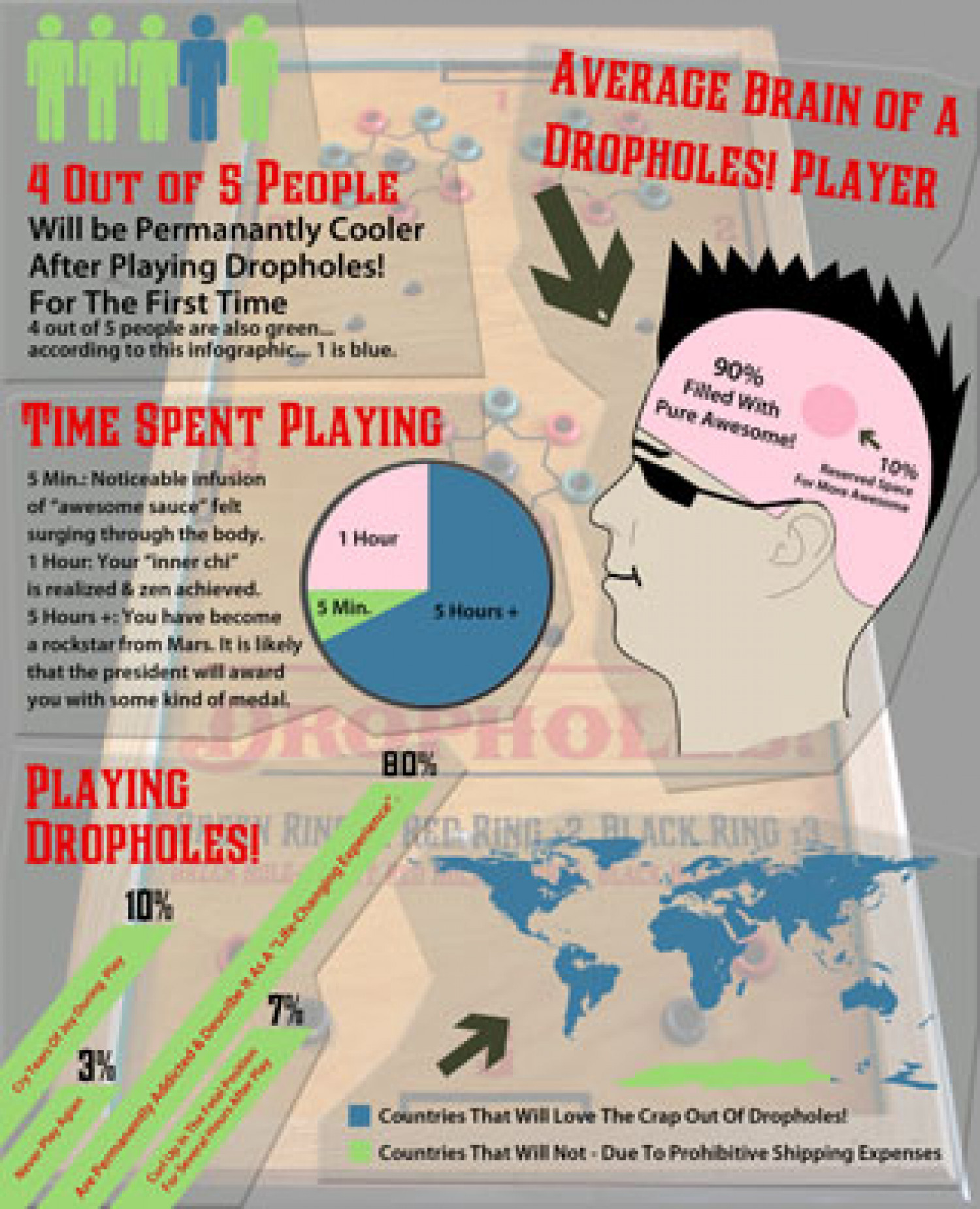 New Classic Game - Fun Facts About Playing Infographic