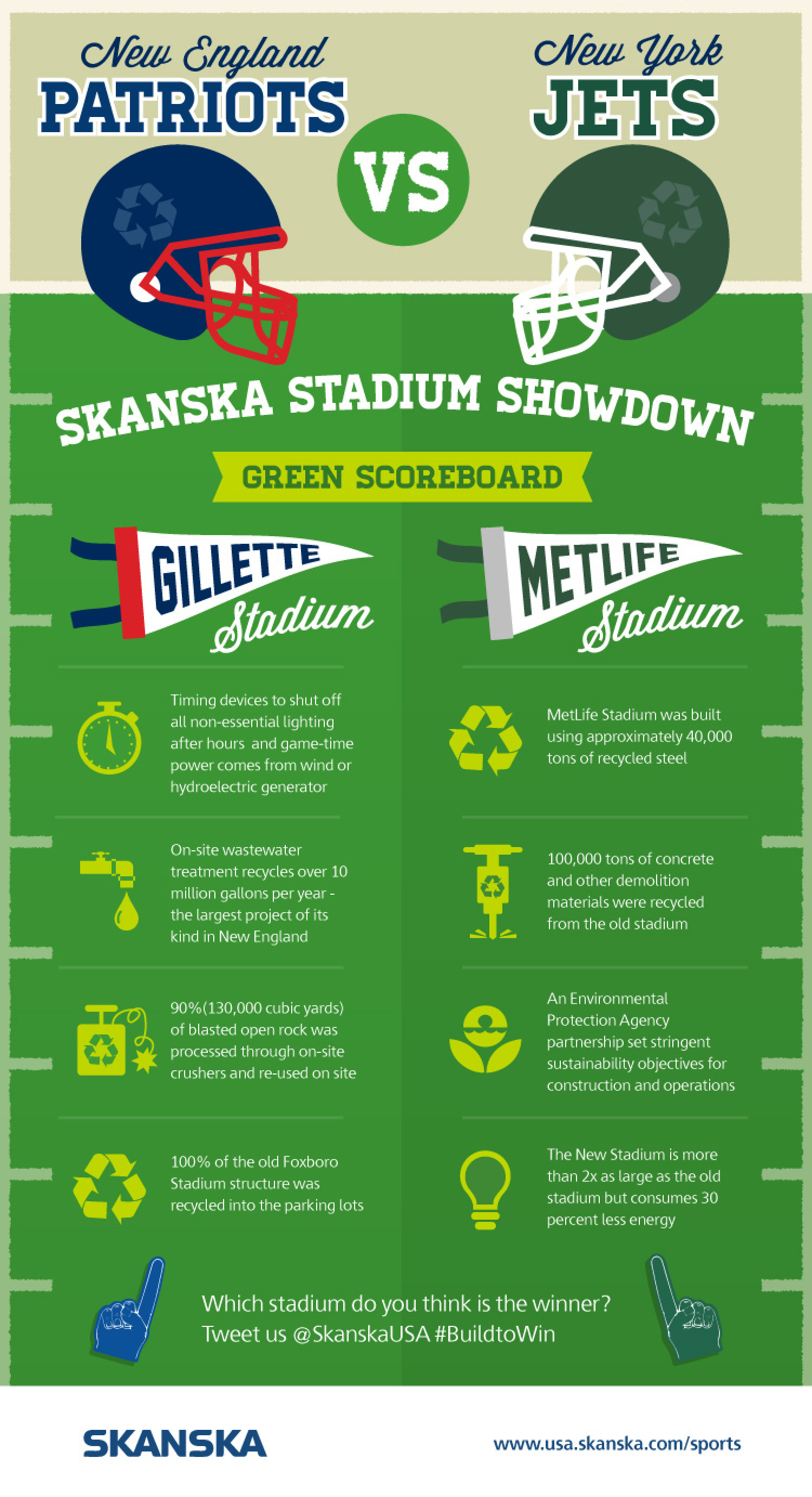 New England Patriots vs. New York Jets: Skanska Stadium Showdown Infographic